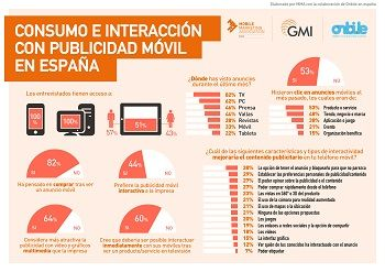MMA-Onbile-Consumo_Interaccion_Movil
