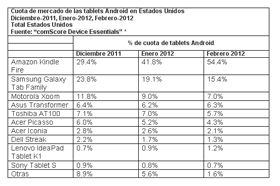 cuota-tablets