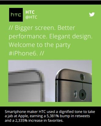 htc-real-time-marketing